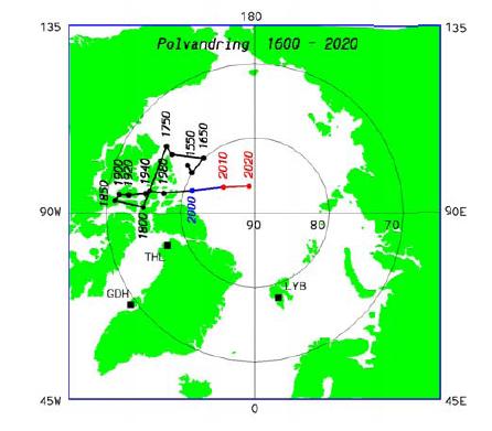 a110f7ed78b Moto del Polo Nord magnetico negli ultimi 500 anni. I due valori in rosso  sono previsioni da modelli.